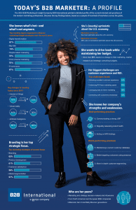 Infographic: B2B Marketing & Insight Trends for 2019